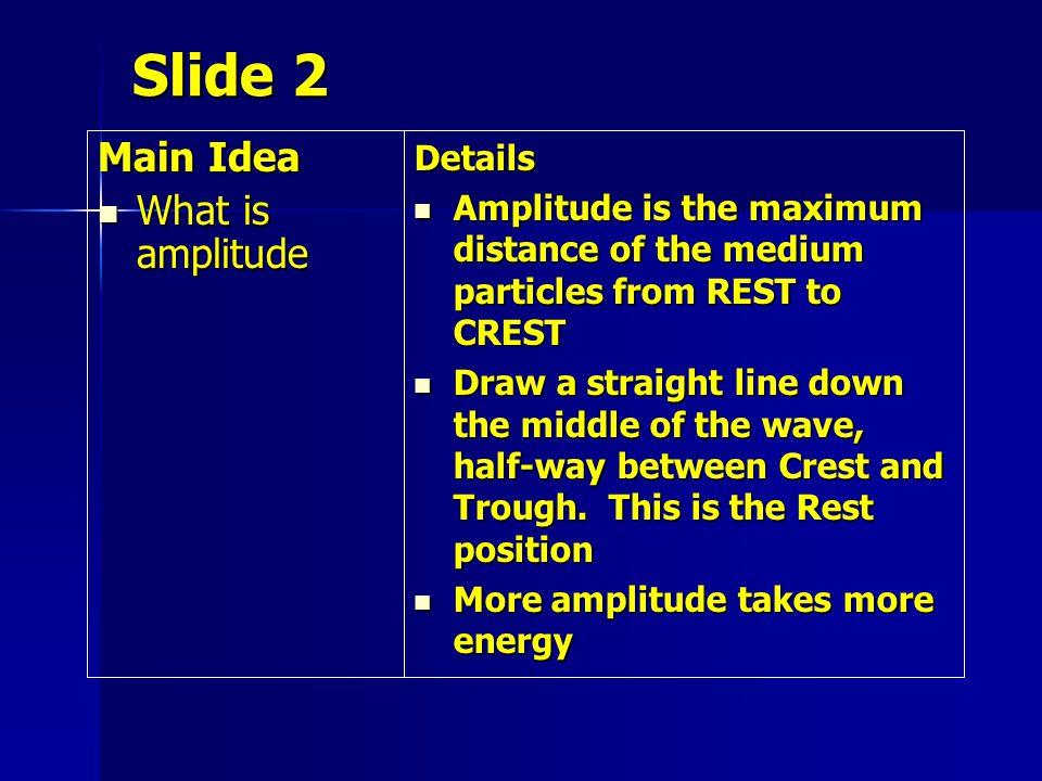 Slide 4 Main Idea What is amplitude of transverse waves.