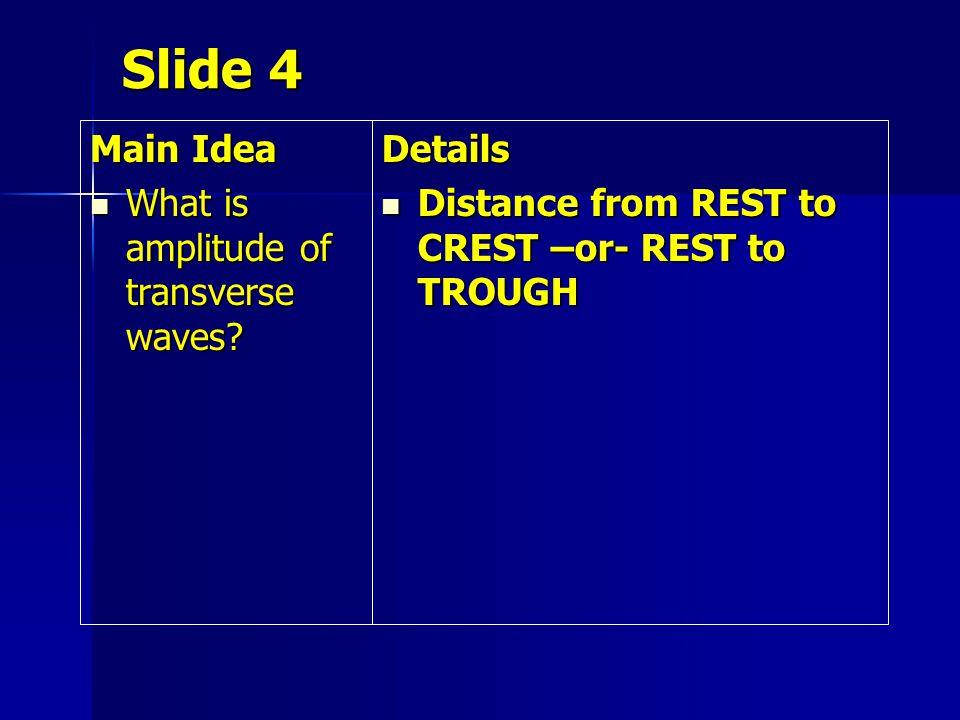 Slide 4 Main Idea What is amplitude of Longitudinal waves.