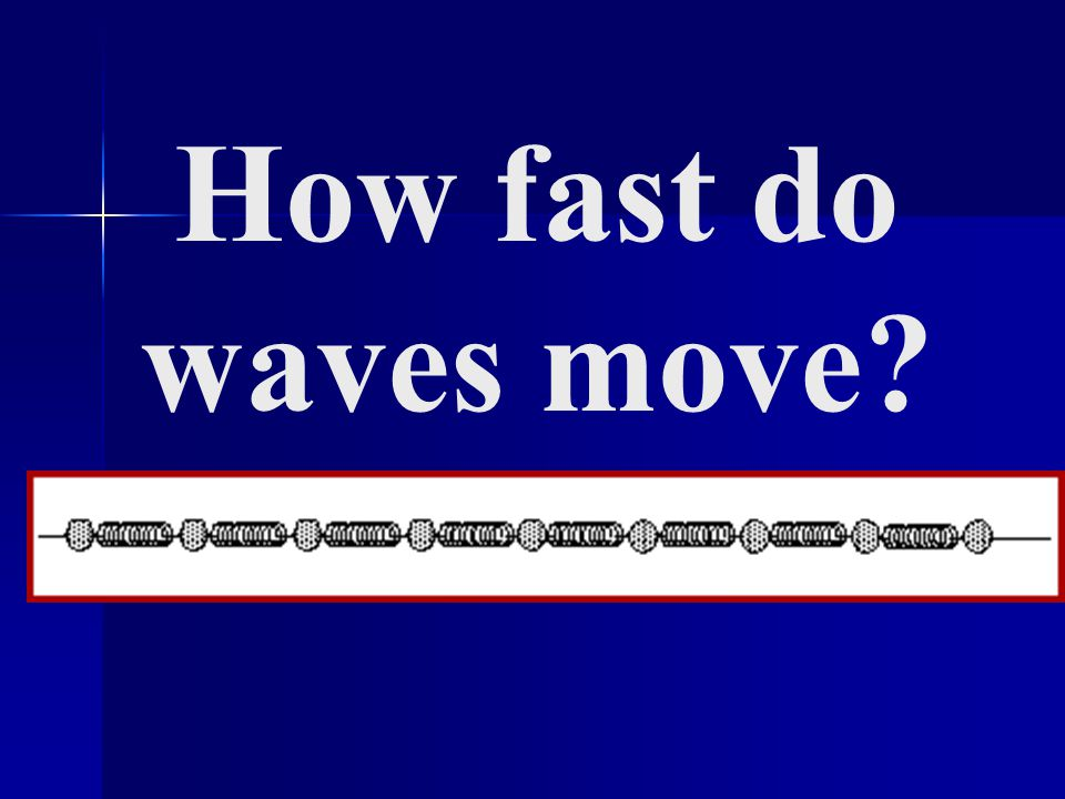 Example 2 A wave passes by every 3 seconds and the distance between each crest of the wave is 5 meters.