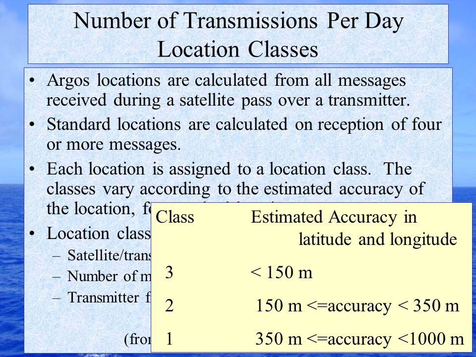Number of Transmissions Per Day Location Classes Argos locations are calculated from all messages received during a satellite pass over a transmitter.