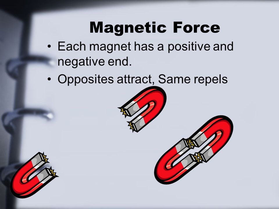 Magnetic Force Each magnet has a positive and negative end. Opposites attract, Same repels