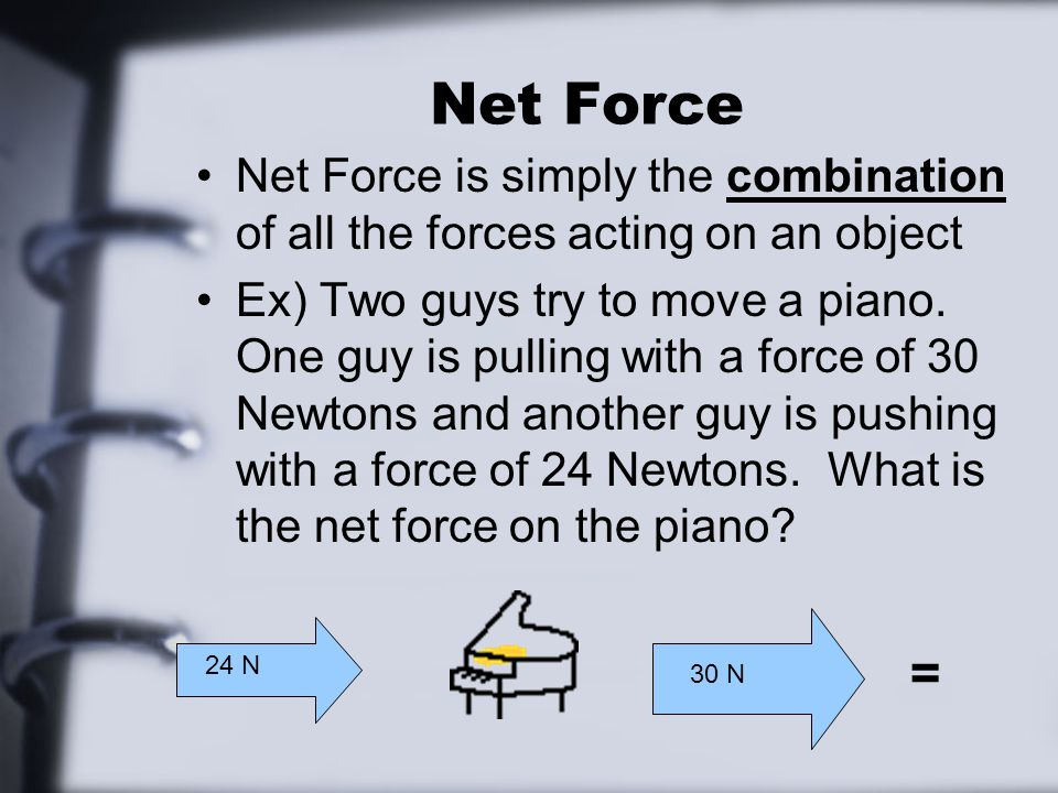 Net Force A guy is trying to push a desk across a carpet floor.