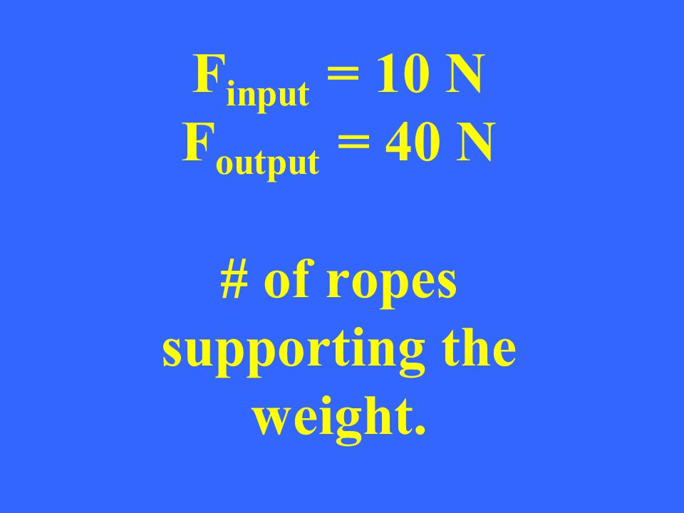 F input = 10 N F output = 40 N # of ropes supporting the weight.