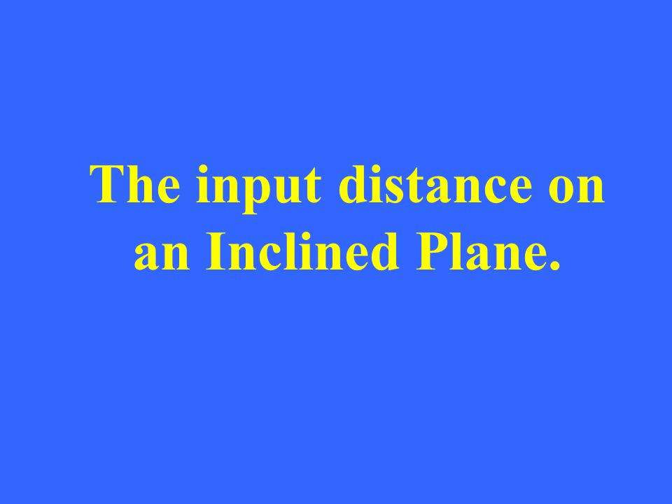 The input distance on an Inclined Plane.