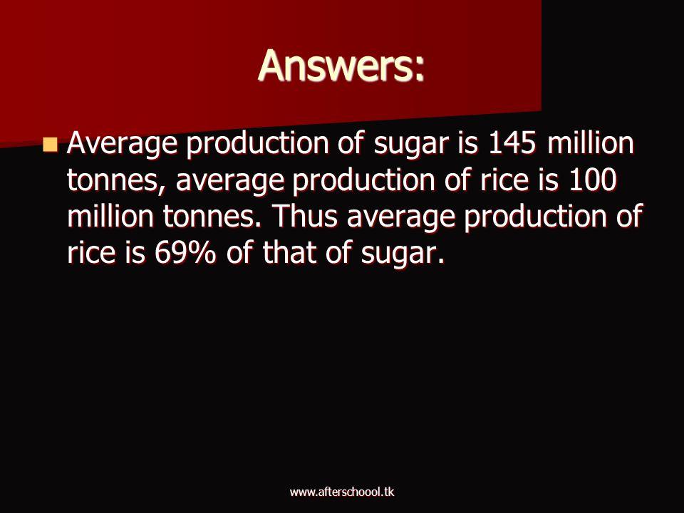 www.afterschoool.tk Answers: Average production of sugar is 145 million tonnes, average production of rice is 100 million tonnes. Thus average product