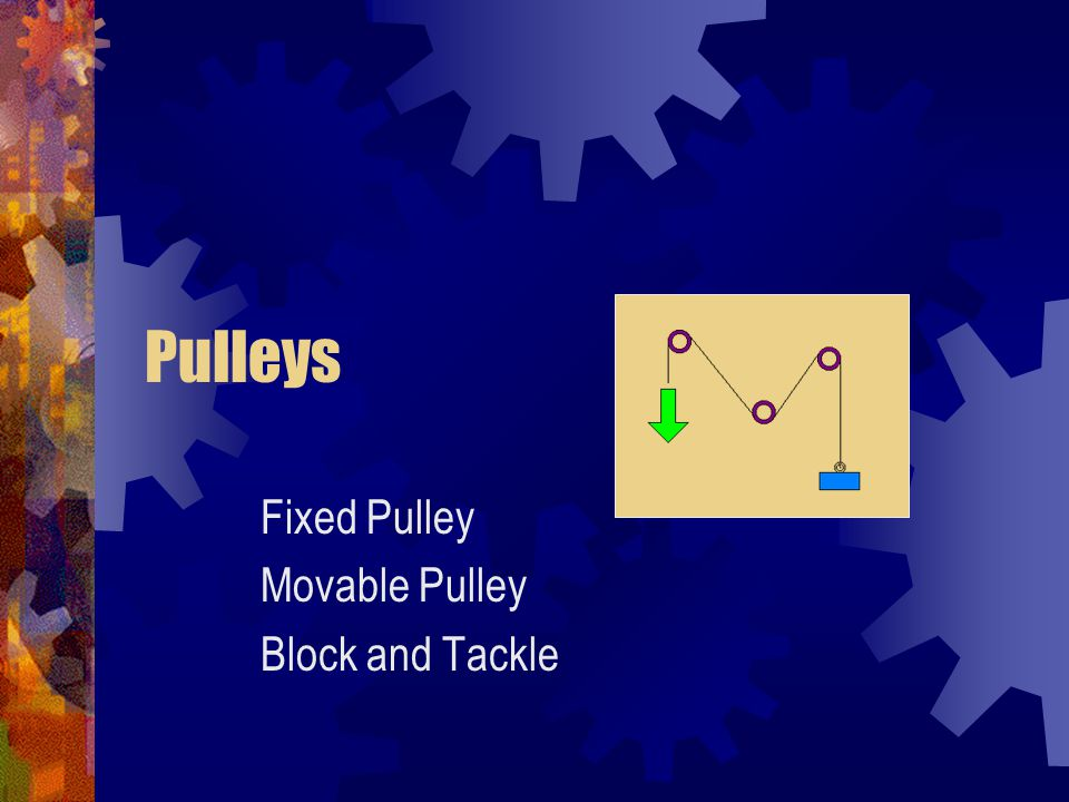 Pulleys Fixed Pulley Movable Pulley Block and Tackle