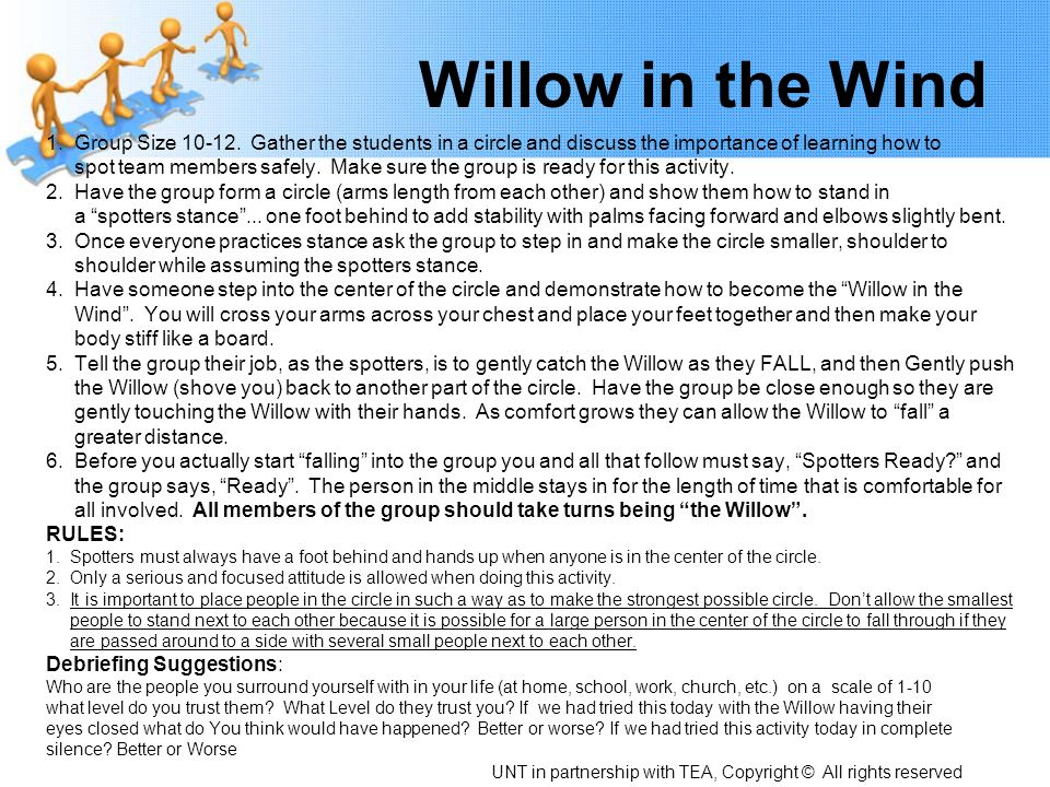 Willow in the Wind 1. Group Size 10-12. Gather the students in a circle and discuss the importance of learning how to spot team members safely. Make s