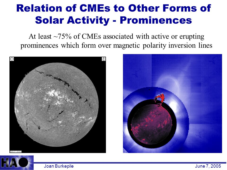 Relation of CMEs to Other Forms of Solar Activity - Prominences Joan BurkepileJune 7, 2005 At least ~75% of CMEs associated with active or erupting prominences which form over magnetic polarity inversion lines