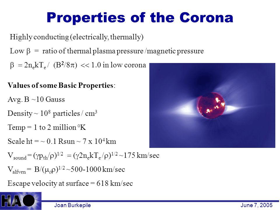 Properties of the Corona Joan BurkepileJune 7, 2005 Values of some Basic Properties: Avg.
