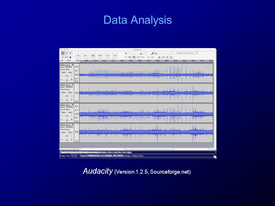 Data Analysis Audacity (Version 1.2.5, Sourceforge.net)