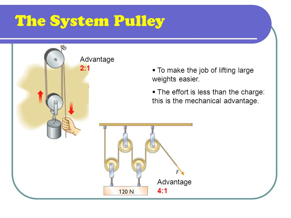The System Pulley  To make the job of lifting large weights easier.
