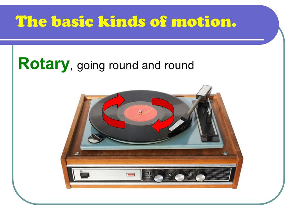 The basic kinds of motion. Rotary, going round and round