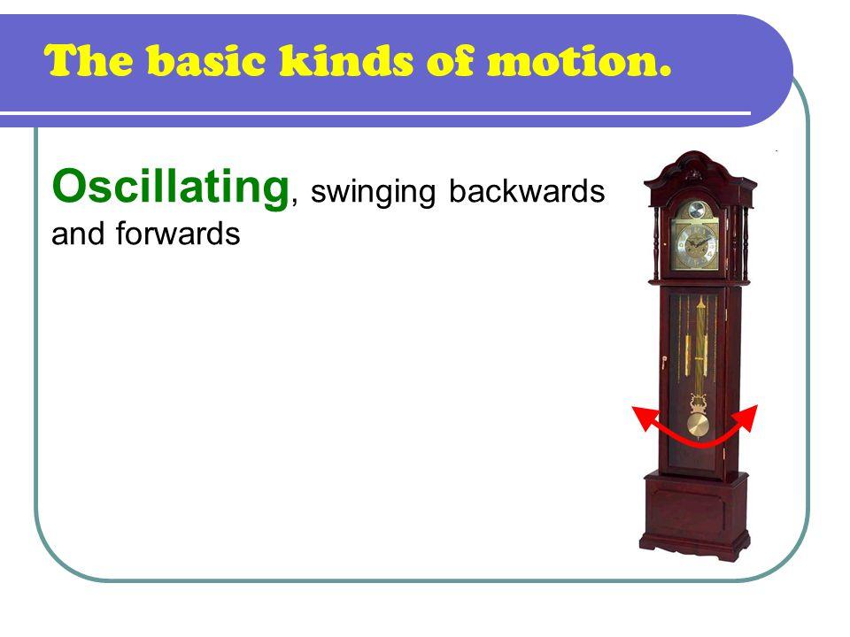 Oscillating, swinging backwards and forwards The basic kinds of motion.