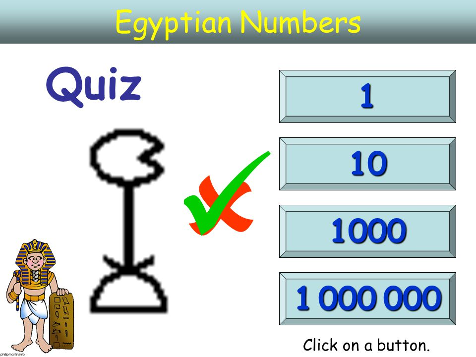 Egyptian Numbers Quiz 1 10 1000 1 000 000  Click on a button.