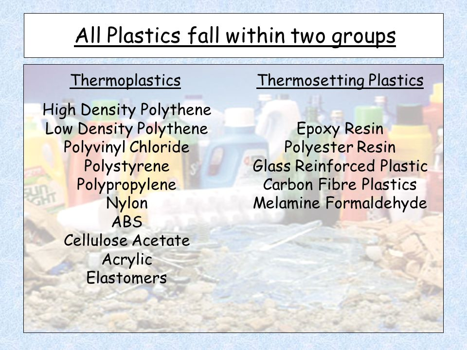 All Plastics fall within two groups Thermoplastics High Density Polythene Low Density Polythene Polyvinyl Chloride Polystyrene Polypropylene Nylon ABS