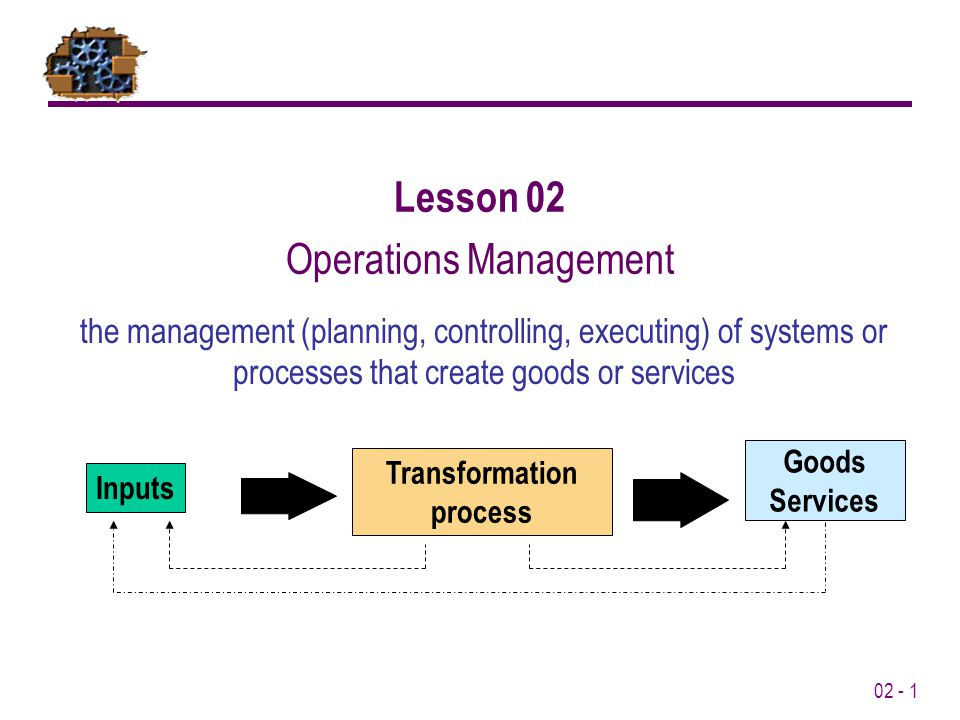 02 - 1 Lesson 02 Operations Management the management (planning, controlling, executing) of systems or processes that create goods or services Goods Services Inputs Transformation process