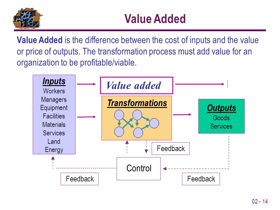 02 - 14 Value Added is the difference between the cost of inputs and the value or price of outputs.