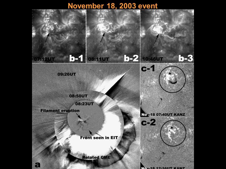 November 18, 2003 event