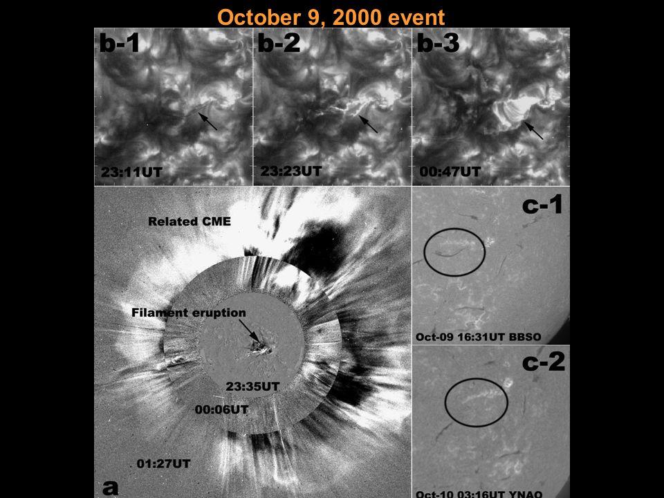 October 9, 2000 event