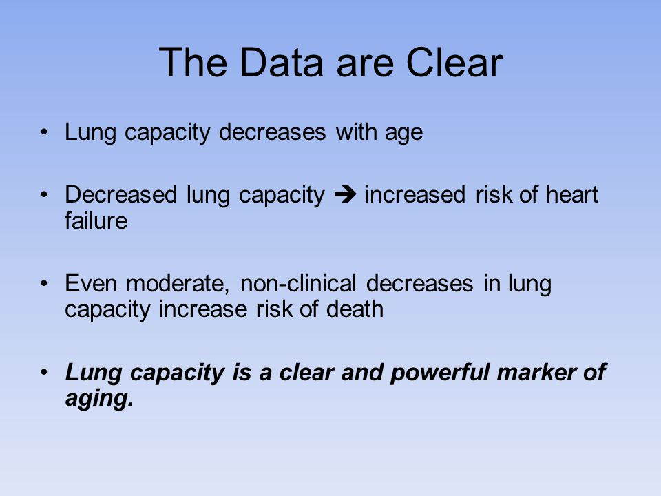The Data are Clear Lung capacity decreases with age Decreased lung capacity  increased risk of heart failure Even moderate, non-clinical decreases in lung capacity increase risk of death Lung capacity is a clear and powerful marker of aging.