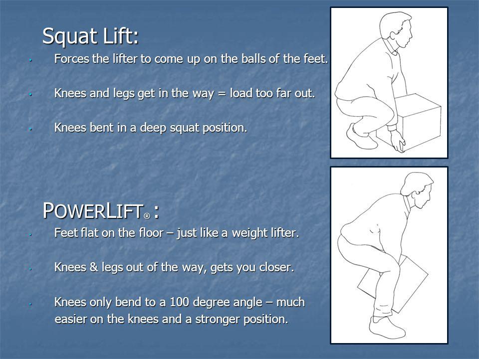 Squat Lift: Squat Lift: Forces the lifter to come up on the balls of the feet. Forces the lifter to come up on the balls of the feet. Knees and legs g