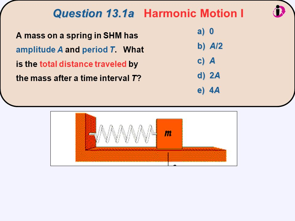 Question 13.1a Question 13.1a Harmonic Motion I a) 0 b) A/2 c) A d) 2A e) 4A A mass on a spring in SHM has amplitude A and period T.