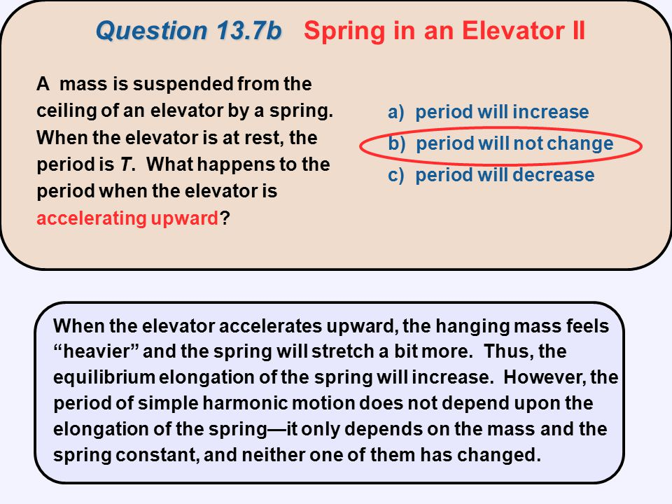 A mass is suspended from the ceiling of an elevator by a spring.