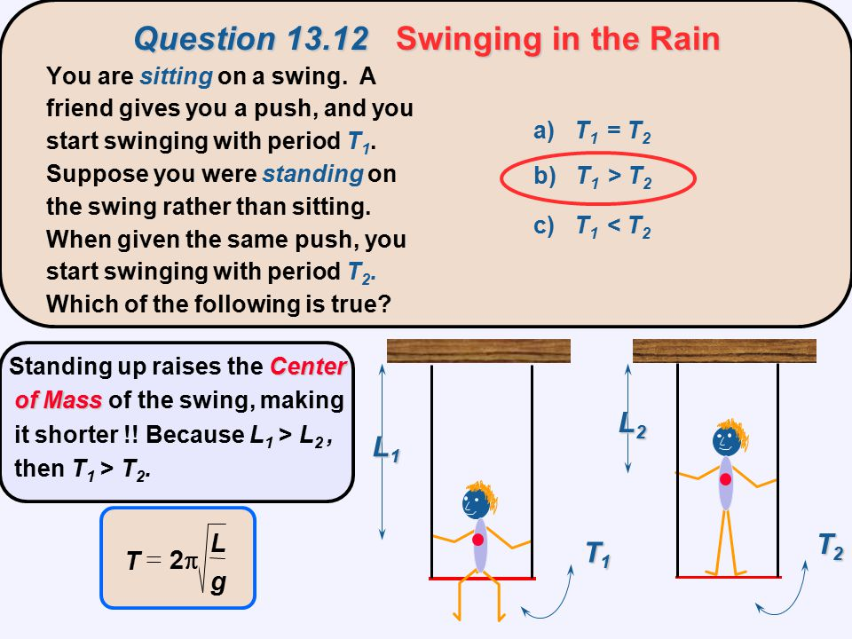 Center of Mass Standing up raises the Center of Mass of the swing, making it shorter !.