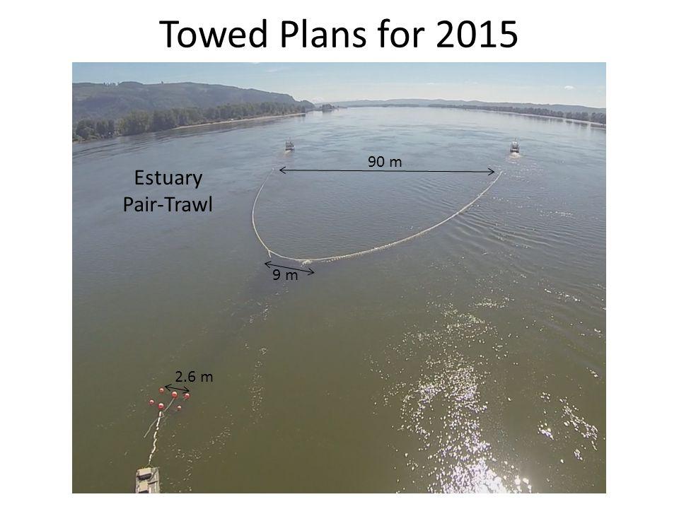 Towed Plans for 2015 90 m 9 m 2.6 m Estuary Pair-Trawl