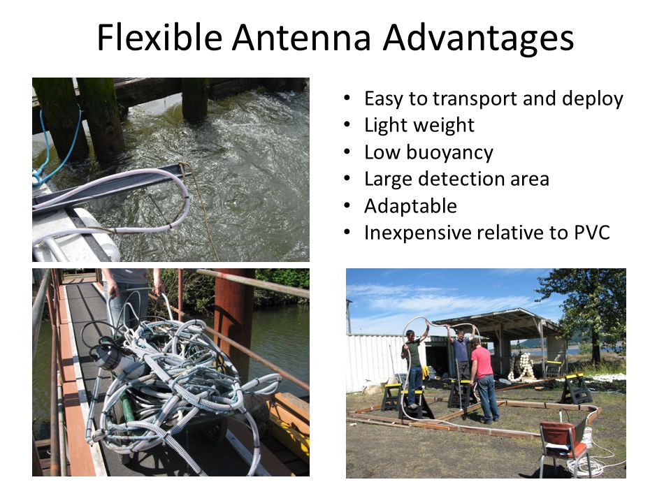 Flexible Antenna Advantages Easy to transport and deploy Light weight Low buoyancy Large detection area Adaptable Inexpensive relative to PVC