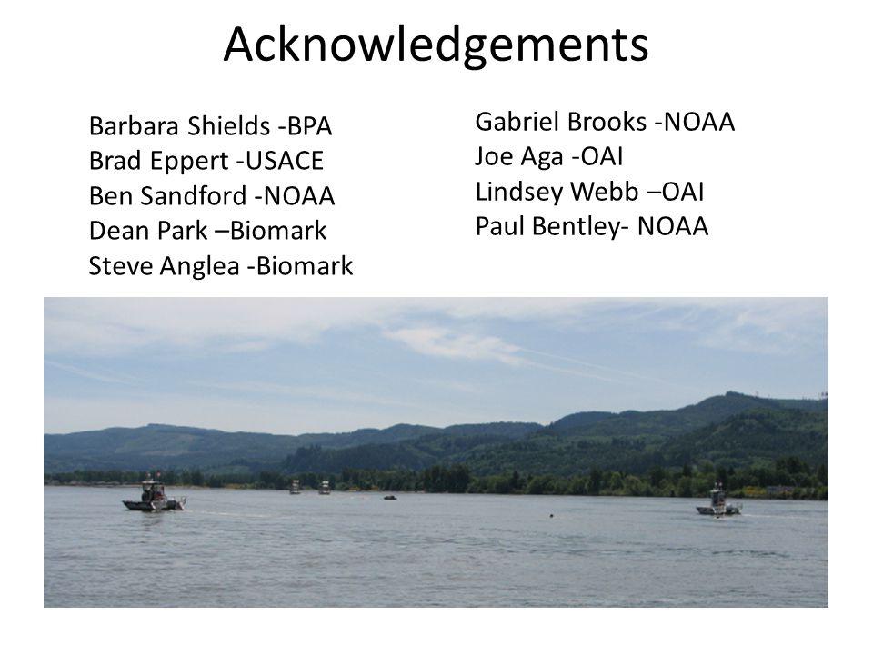 Acknowledgements Gabriel Brooks -NOAA Joe Aga -OAI Lindsey Webb –OAI Paul Bentley- NOAA Barbara Shields -BPA Brad Eppert -USACE Ben Sandford -NOAA Dean Park –Biomark Steve Anglea -Biomark