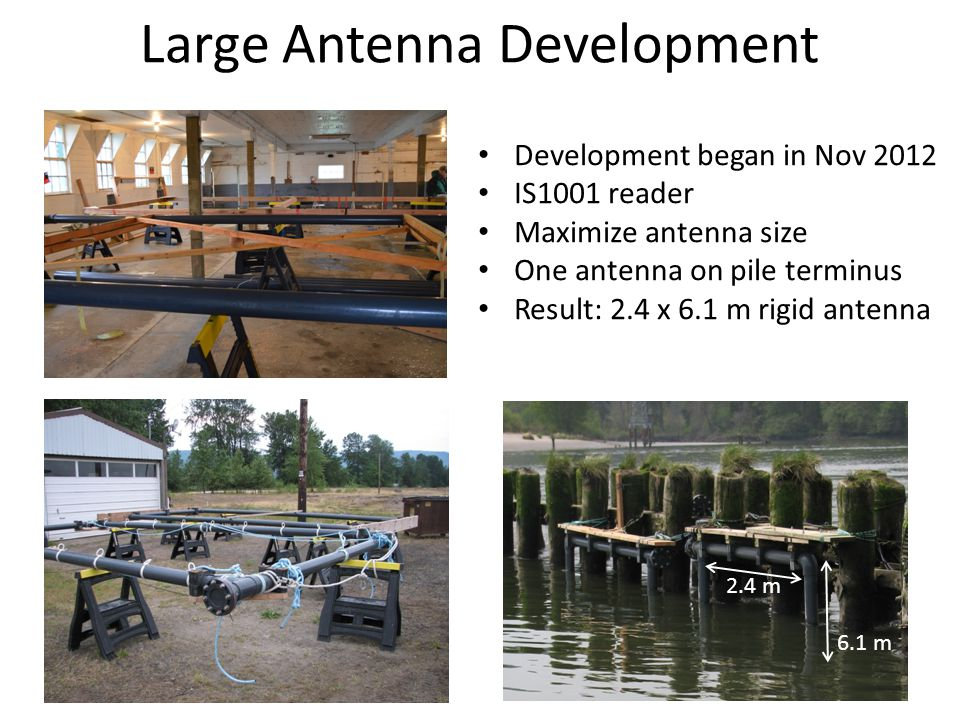 Potential Uses Full coverage of small streams (pass-over and/or pass-through) Passive detection on fixed sites Towed in lakes, forebays, shallow-water habitats Anchored array Terrestrial More