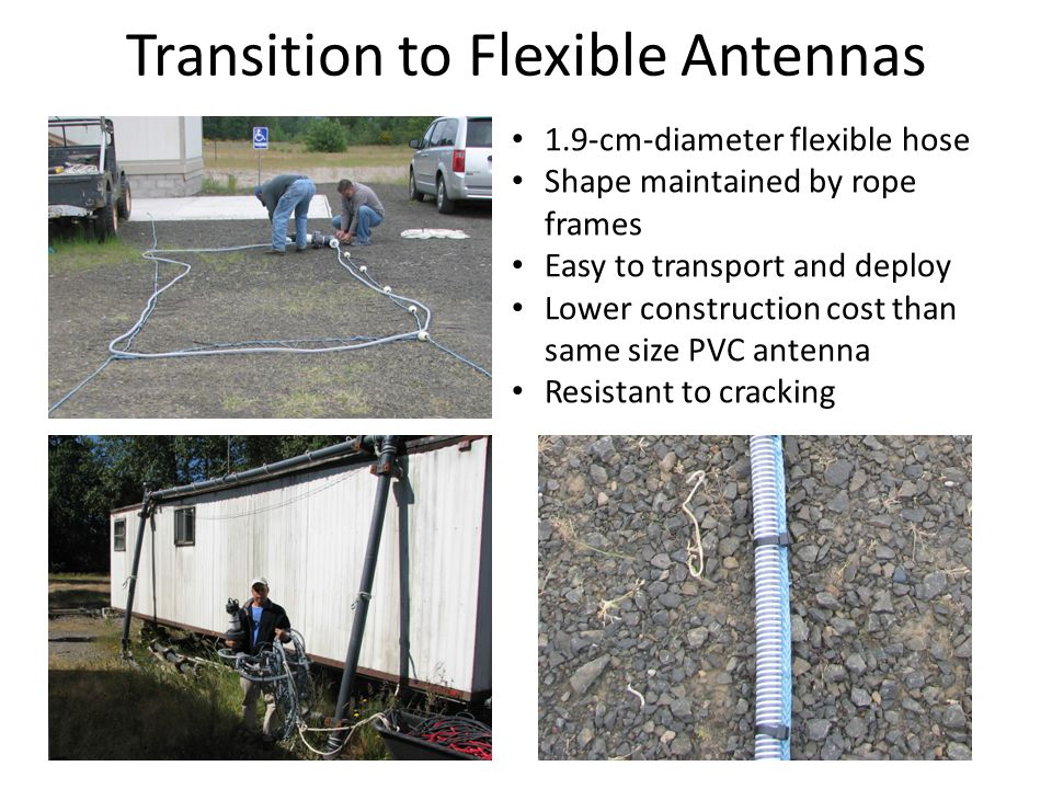 Pile Dike Flow 6.1m 2.4m 6.1m 2.4m 6.1m Flexible antennas used exclusively in 2014 9 antennas spread over 100 m Varying orientations and deployment strategies
