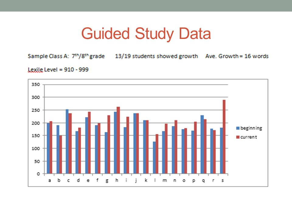 Guided Study Data