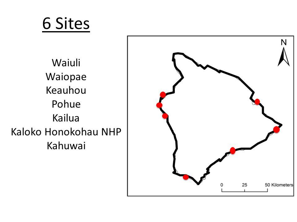 6 Sites Waiuli Waiopae Keauhou Pohue Kailua Kaloko Honokohau NHP Kahuwai
