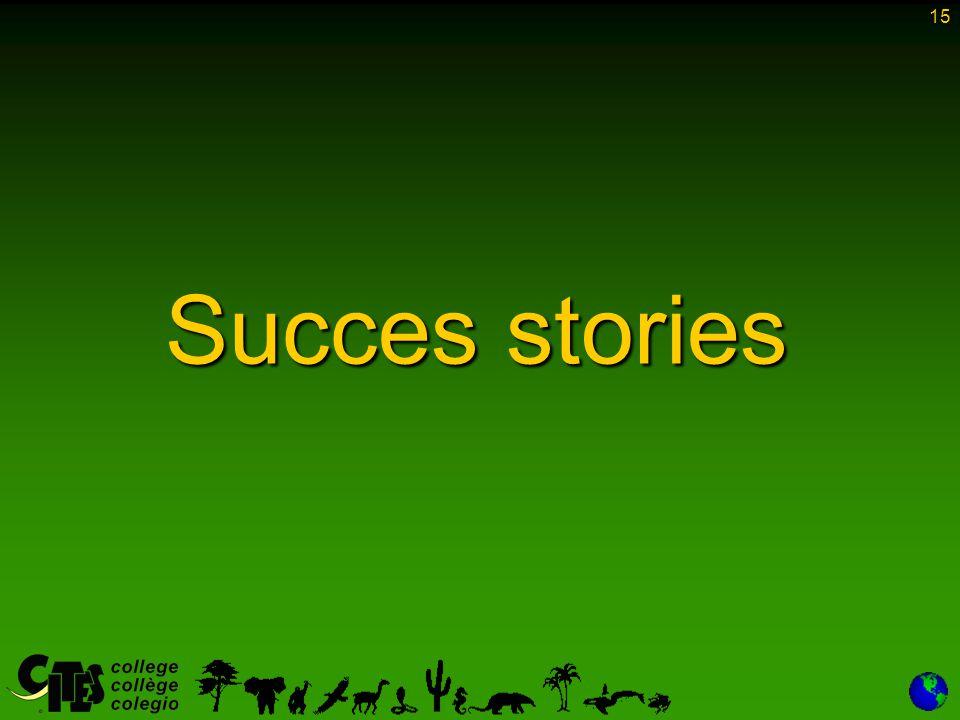15 Succes stories