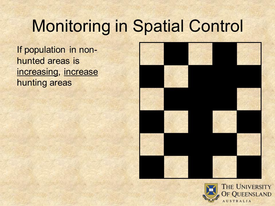 Monitoring in Spatial Control If population in non- hunted areas is increasing, increase hunting areas