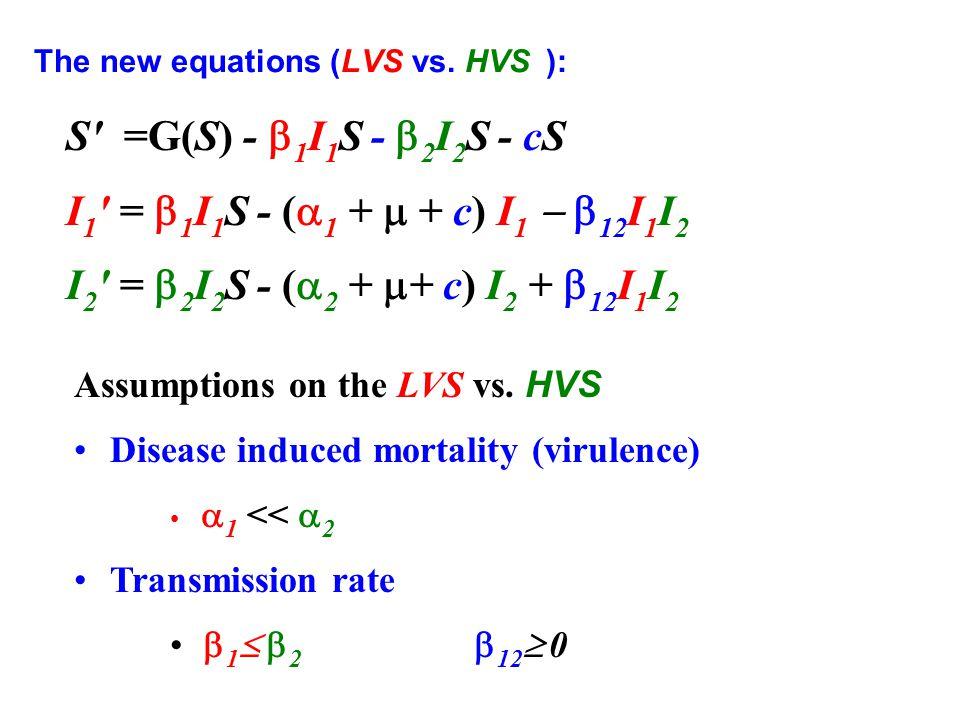 The new equations (LVS vs. HVS ): S' =G(S) -  1 I 1 S -  2 I 2 S - cS I 1 ' =  1 I 1 S - (  1 +  + c) I 1   12 I 1 I 2 I 2 ' =  2 I 2 S - ( 
