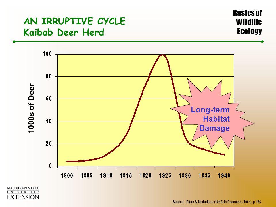 Basics of Wildlife Ecology kaiba b deer AN IRRUPTIVE CYCLE Kaibab Deer Herd 1000s of Deer Long-term Habitat Damage Source: Elton & Nicholson (1942) in Dasmann (1964), p.166.