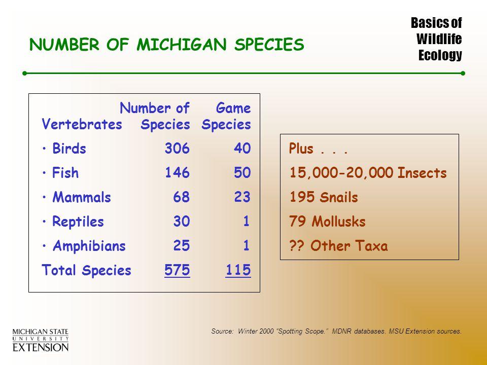 Basics of Wildlife Ecology Vertebrates Birds Fish Mammals Reptiles Amphibians Total Species Number of Species 306 146 68 30 25 575 Game Species 40 50 23 1 115 Plus...