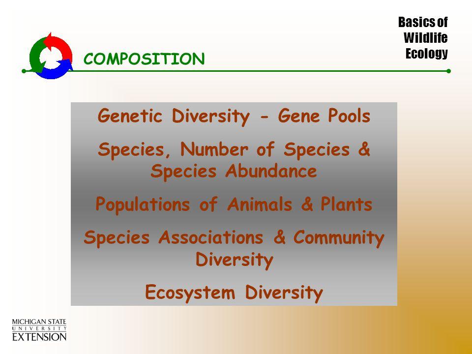 Basics of Wildlife Ecology COMPOSITION Genetic Diversity - Gene Pools Species, Number of Species & Species Abundance Populations of Animals & Plants Species Associations & Community Diversity Ecosystem Diversity