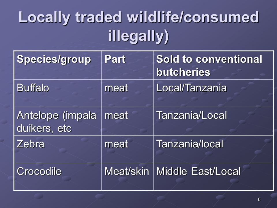 6 Locally traded wildlife/consumed illegally) Species/groupPart Sold to conventional butcheries BuffalomeatLocal/Tanzania Antelope (impala duikers, etc meatTanzania/Local ZebrameatTanzania/local CrocodileMeat/skin Middle East/Local