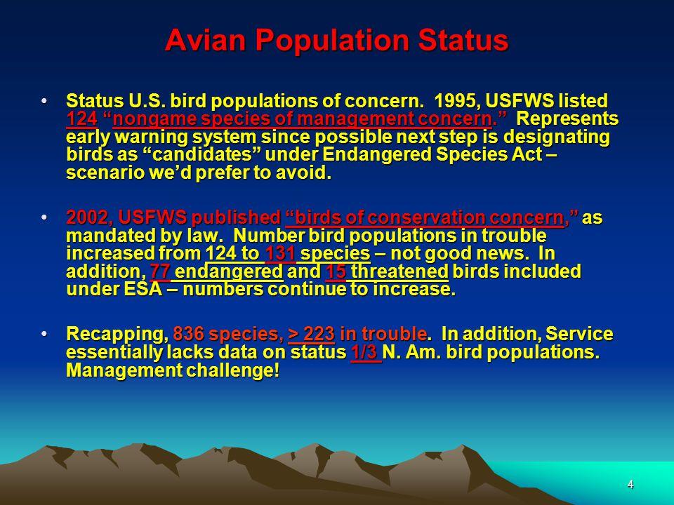 4 Avian Population Status Status U.S. bird populations of concern.