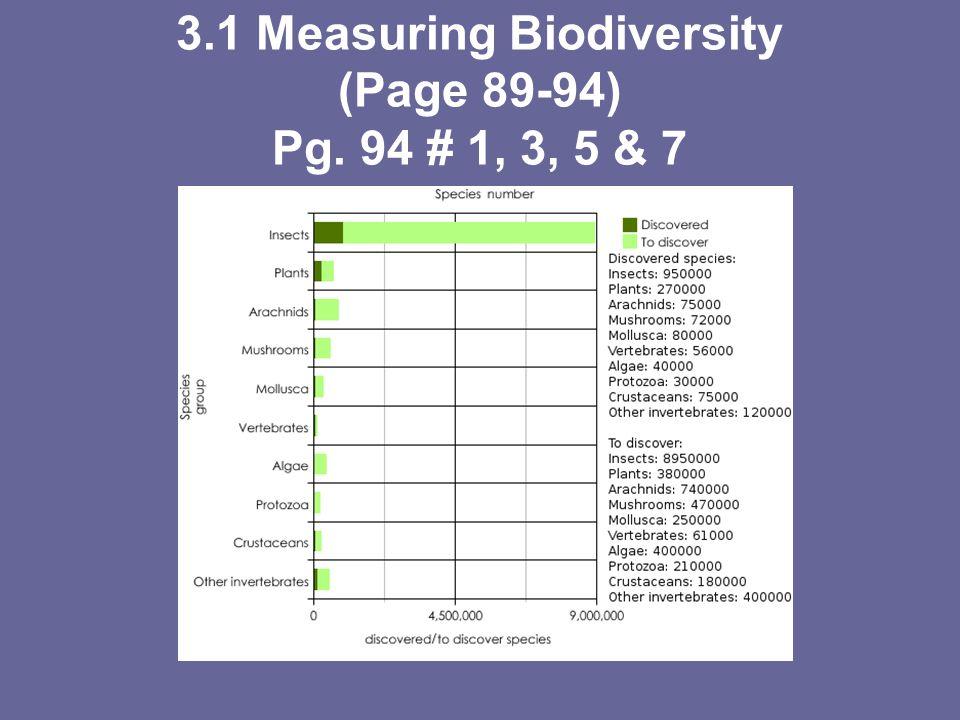 3.1 Measuring Biodiversity (Page 89-94) Pg. 94 # 1, 3, 5 & 7