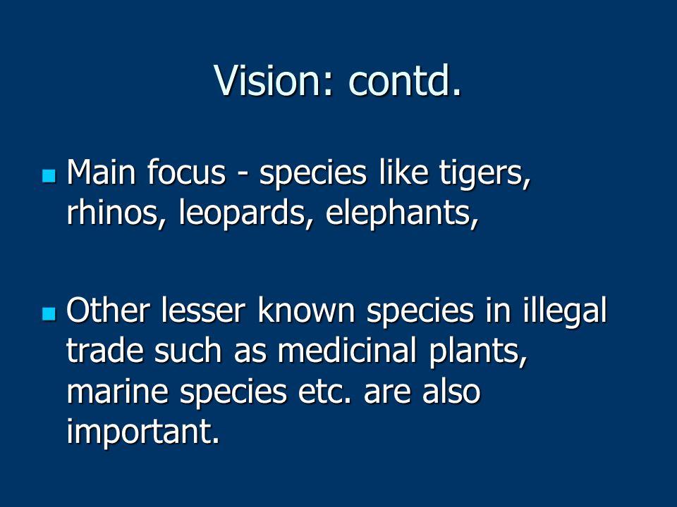 Vision: contd.
