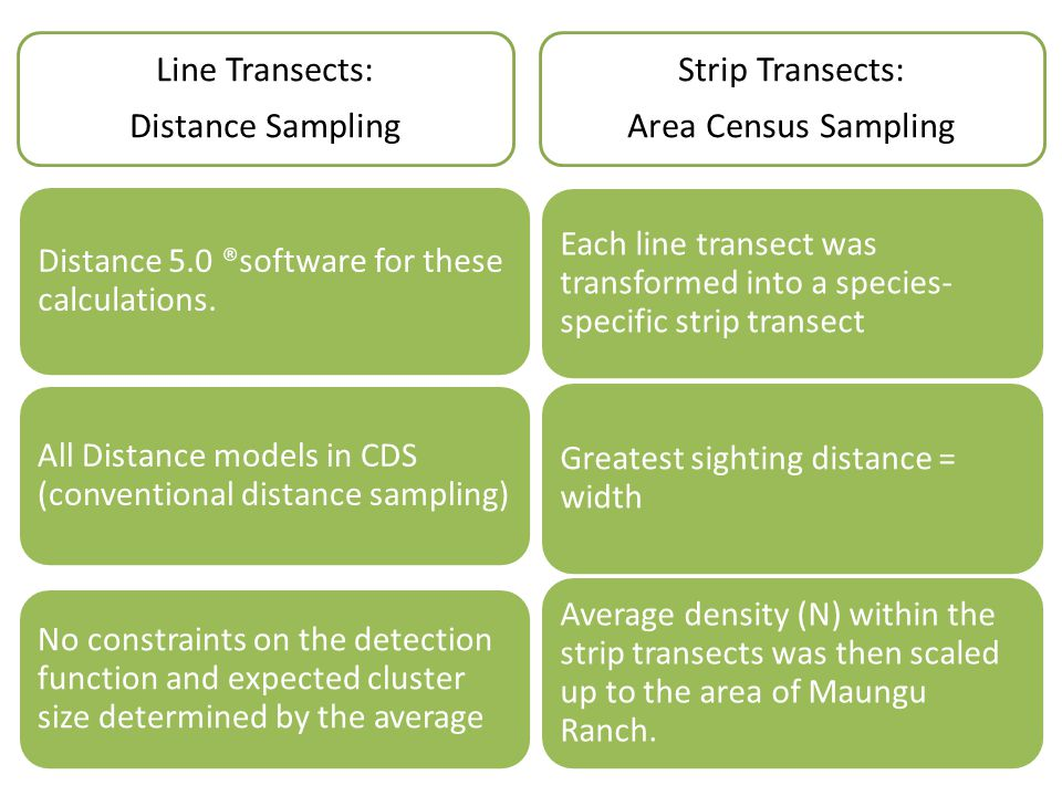 Line Transects: Distance Sampling Distance 5.0 ®software for these calculations.