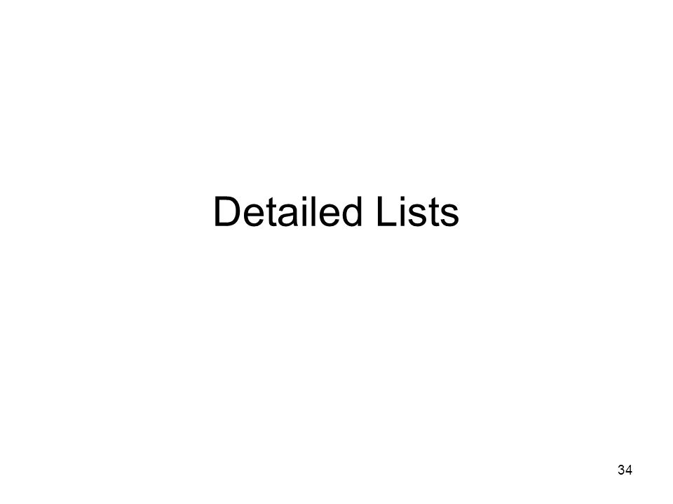 34 Detailed Lists