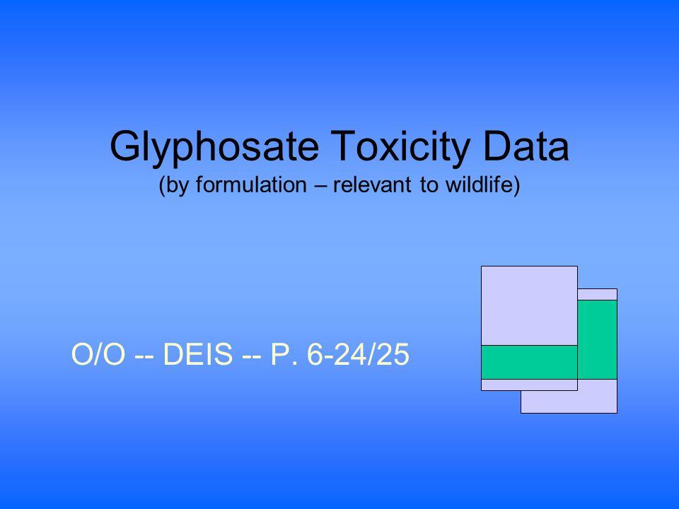 Glyphosate Toxicity Data (by formulation – relevant to wildlife) O/O -- DEIS -- P. 6-24/25