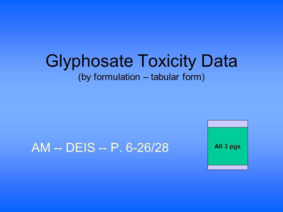Glyphosate Toxicity Data (by formulation – tabular form) AM -- DEIS -- P. 6-26/28 All 3 pgs