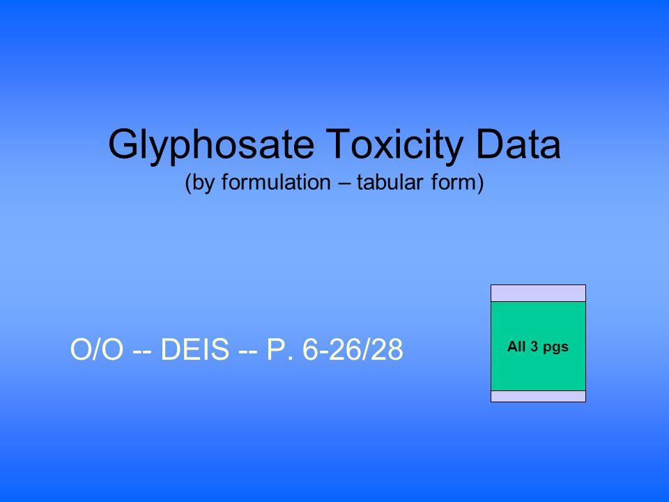 Glyphosate Toxicity Data (by formulation – tabular form) O/O -- DEIS -- P. 6-26/28 All 3 pgs